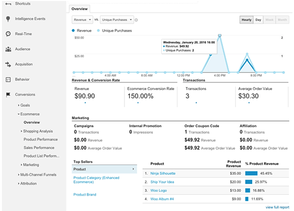WooCommerce Google Analytics example.